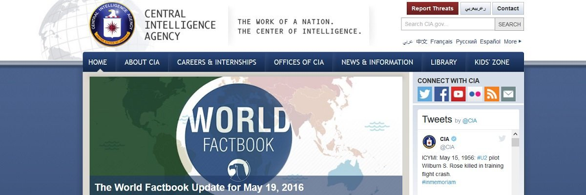 Spook-le Analytics: CIA's online traffic stats