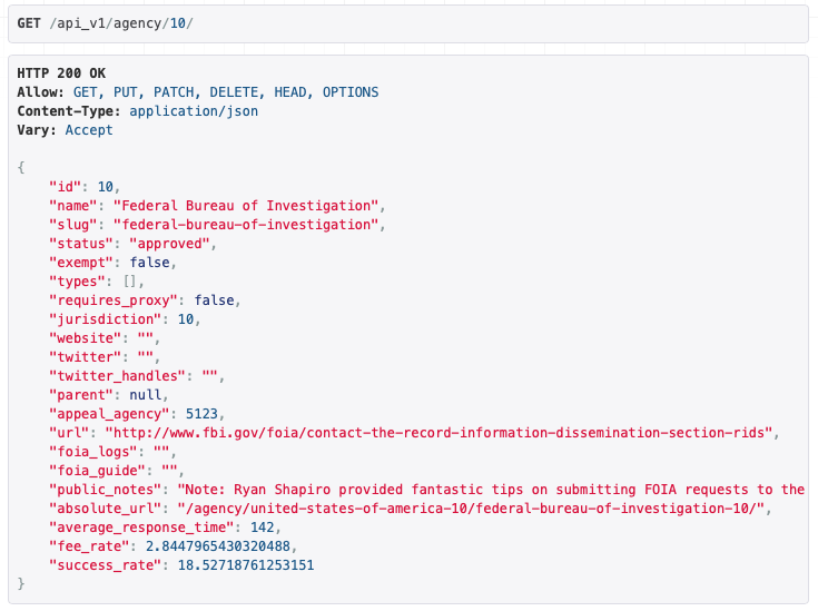 A picture of the API entry on MuckRock for the FBI